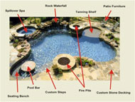 Great Pool Ideas